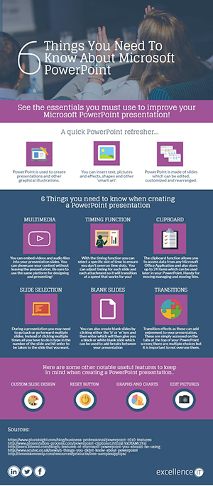 Infographic-6-things-to-know-about-PowerPoint